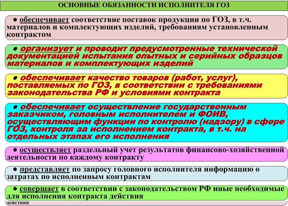 Перечень ключевых обязанностей Исполнителя по ГОЗ